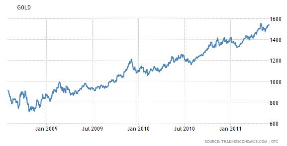金银比飙08年来新高 能重演当时的飙涨吗?