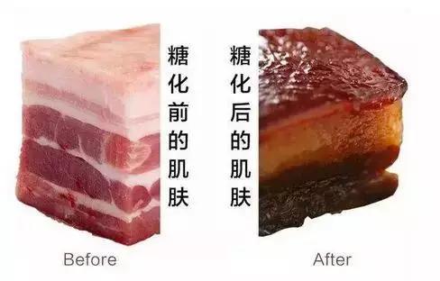 糖化前和糖化后的肌�w.jpg?001